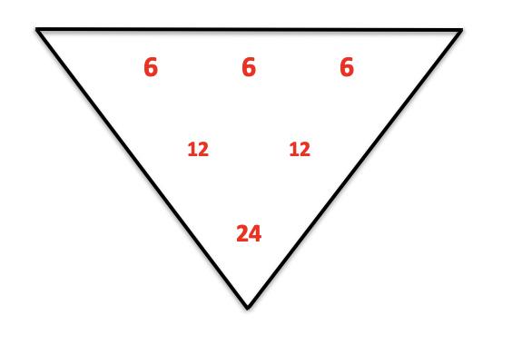 Gématrie Architecturale Triangle666